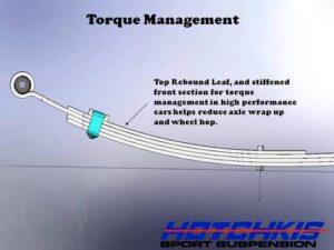 torque_management